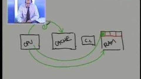 SmartLearn CompTIA A+ Explanation of Cache Memory