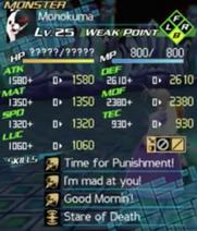 Monokuma Stats 1