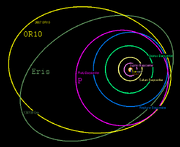 2007OR10-orbit
