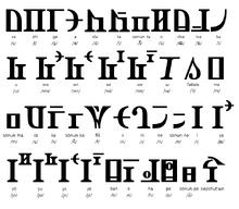 알크닉츠이 문자 명칭 및 IPA