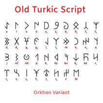 Turk Script