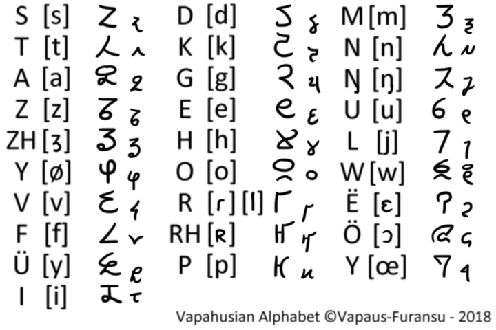 Alphabet vapahusien(en)-0
