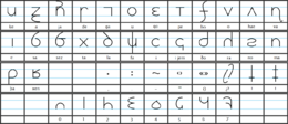 Chevin orthographic grid
