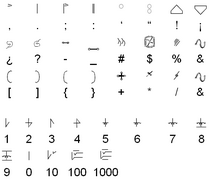 Dragonian punctuation and numerals