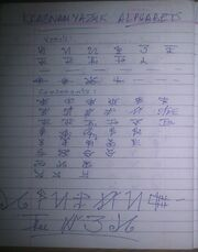 Krasnamyazüik alphabets