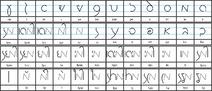 Kanduadas orthographic grid-0