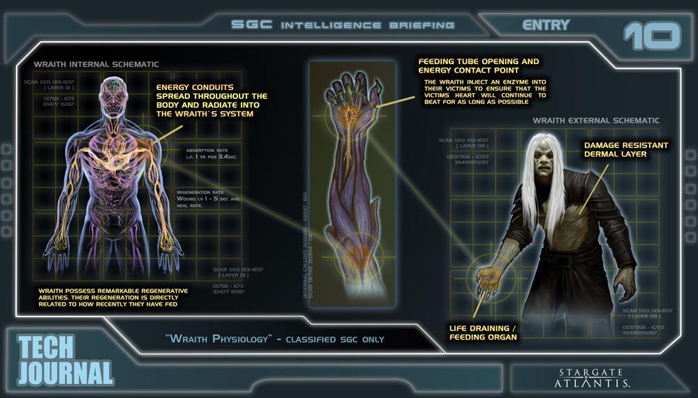 Wraith Schematic