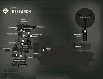 Research Sector