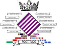 1st Infantry Cie full insignia