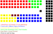 New German Parliament