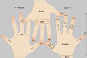 Tsrul hand