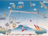 Strategic Defense Initiative (EV)