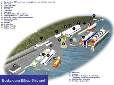 Euskalduna Bilbao Map01
