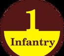KU 1st Infantry Division