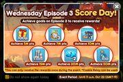 Wednesday Episode 3 Score Day
