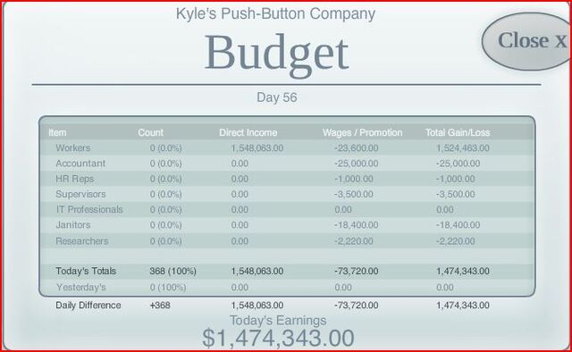 File:Budget layout.jpg