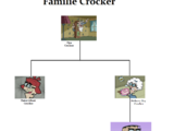 Familie Crocker