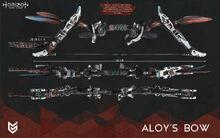 Aloy Bow