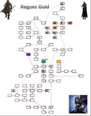 Rogues Guild map