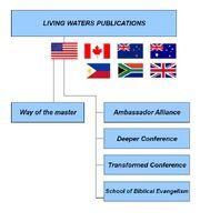 Livingwaterschart2