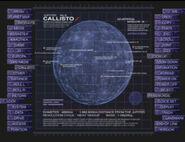 Callisto chart