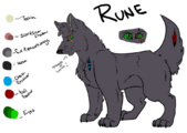 Rune Reference