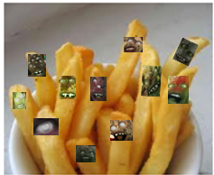 File:Zombie fries.PNG