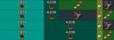All Reward Sliders