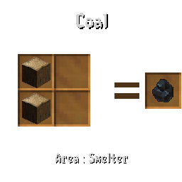 File:Coal.png