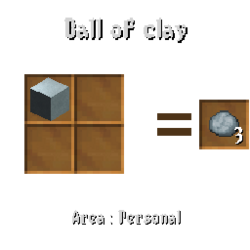 Ball of Clay
