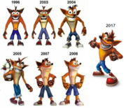 Evolution de Crash