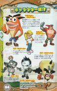 Crash Tag Team Racing characters