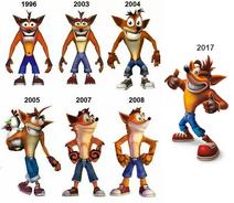 Physische Entwicklung von Crash Bandicoot