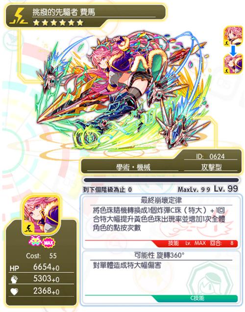Ac ID 0624