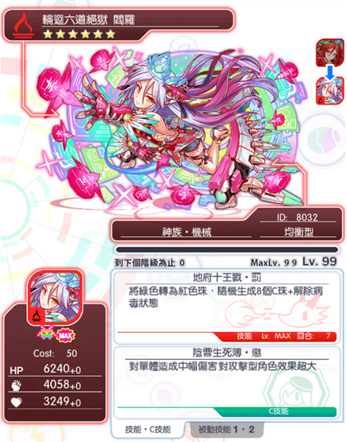 Ac ID 8032