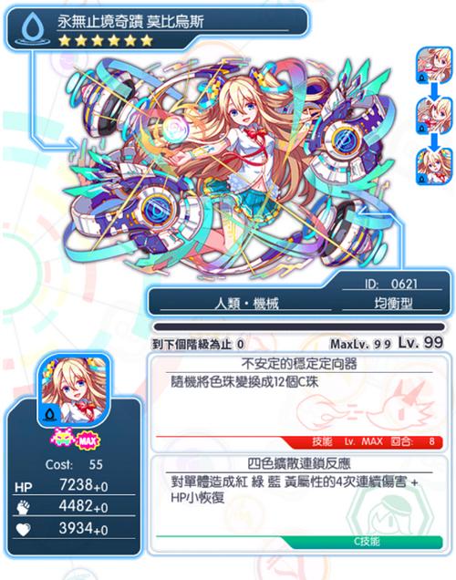 Ac ID 0621