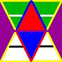 The Five Elements Symbol