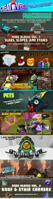 Creativerse features inspired by players001