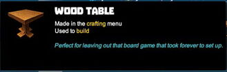Creativerse tooltip 2017-07-09 12-28-27-66 table