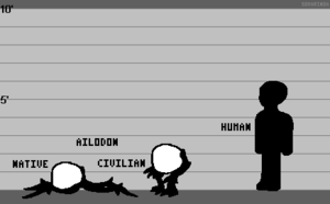 Ailodon Lineup