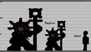 Azghora Lineup