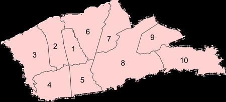 San Marcos distritos