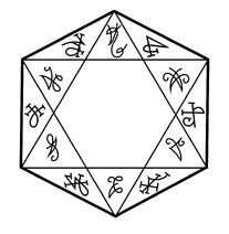 Zeichen Ritual