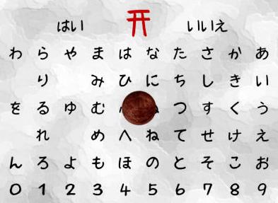 Paper Sheet Of Kokkuri-san