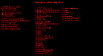 User Blog Nommyzombies Creepypasta Birthday Game Creepypasta