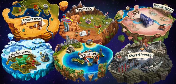 Zamanda Yolculuk Haritası YK