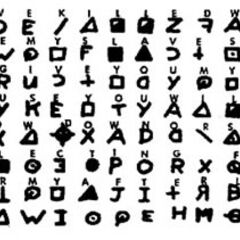 <i>Figure 1</i> The first cipher sent by the Zodiac, with possible translations