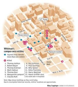 Whitman's campus-area victims