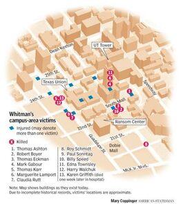 Whitman's campus-area victims