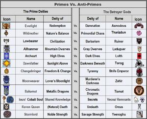 Primes v Betrayers b